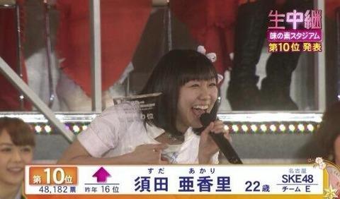 【SKE48】だーすー・・・何言ってんの?【須田亜香里】