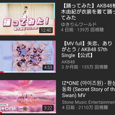 【Youtube】AKB48最新シングルMV3ヶ月で155万再生、柏木由紀の踊ってみた動画4日で139万再生!