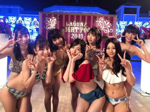 【画像】SKE48古畑奈和ちゃんのお●ぱいが凄いwwwwww