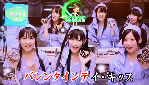 【AKB48G】未だに国生さゆりのバレンタインデーキッスを超えるバレンタインソングが出てきてないわけだが