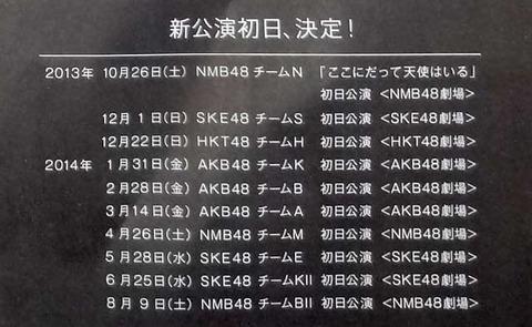 【AKB48G】1位になったメンは誰でもいいから新公演直訴しろよ【総選挙】