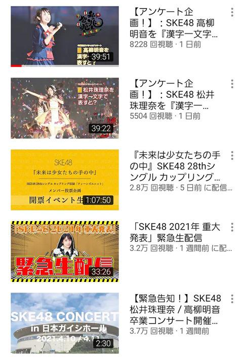 【悲報】松井珠理奈さん、高柳明音と同日公開された動画再生数で惨敗してしまう・・・