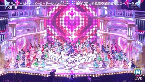 【AKB48G】将来芸能界で売れる可能性なんてほぼゼロなのに少女達は何を目指して青春を握手に捧げてるのか?
