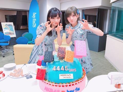 【AKB48】ゅぃゅぃって二十歳超えても人気維持できると思う?【小栗有以】