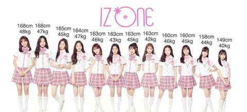 【IZONE】「PRODUCE48」はAKB48Gの敵か味方か?
