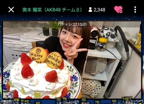 【感動】俺たちの陽菜ちゃん、パパの誕生日ケーキを自作する