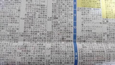 【神対応】NMBとまなぶくんが新聞の番組欄を使って山本彩に粋な計らい!