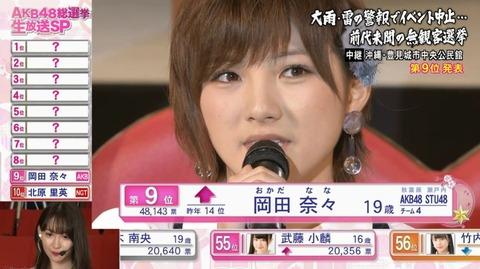 【AKB48総選挙】岡田奈々「スキャンダルをネタに這い上がるメンバーは認めない」