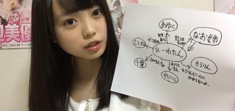【AKB48】樋渡結依と久保怜音の握手売り上げがほぼ並んだぞ!【総選挙】
