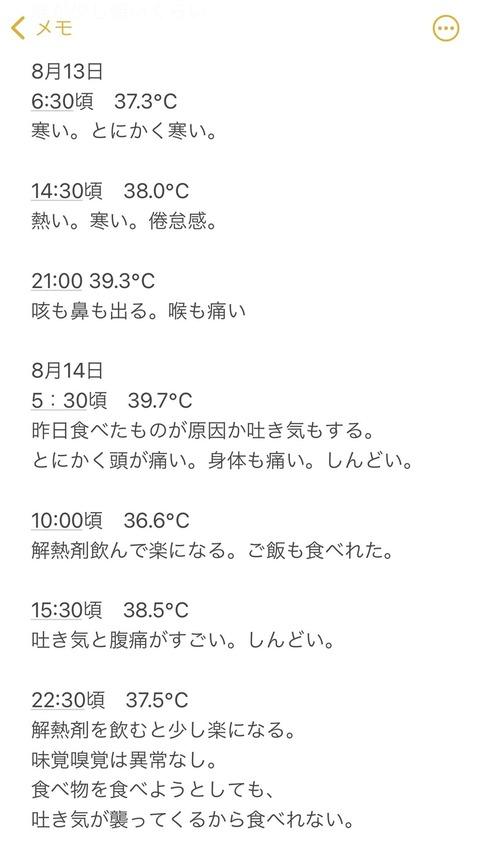 【AKB48】武藤小麟さんのコロナ療養中メモがかなり生々しい件