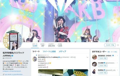 【悲報】SKE48松井珠理奈さん、「ダウンタウンDX」に出演してもTwitterフォロワーを減らしてしまう