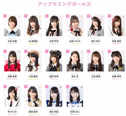 【AKB48総選挙】フューチャーガールズ(49位~64位)【AKB48 49thシングル選抜総選挙】