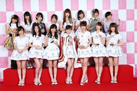 【AKB48総選挙】10位の須田亜香里、15位の柴田阿弥、二人はこの1年で何を残せたのか?