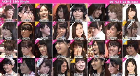 【AKB48】38th選抜メンバー最高じゃね?