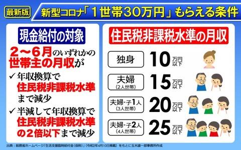 【AKB48G】新型コロナのせいで自宅で暇になってる地下民集合!