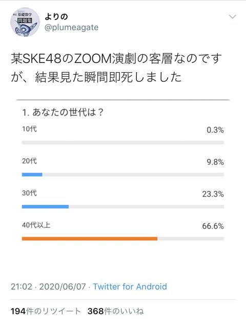 【悲報】SKE48のZOOM演劇の客層、ヤバすぎるwww