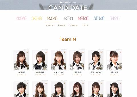 【NMB48】最新の実人気ランキングキタ━━━(゚∀゚)━━━!!【総選挙】