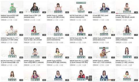 【AKB48総選挙】Youtubeの政見放送の再生回数が実人気の最新指標だって上位ヲタは喜んでるけど