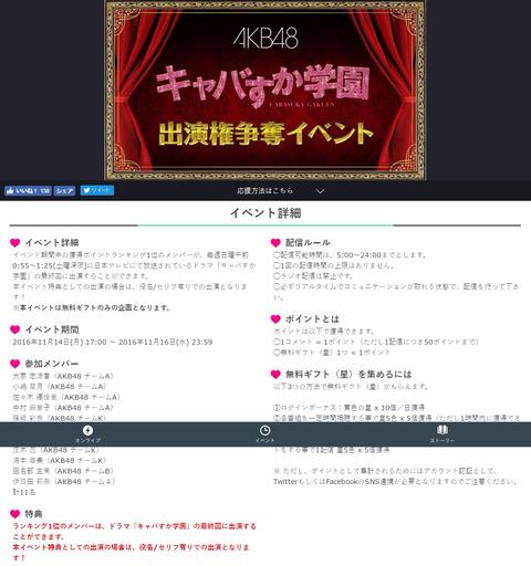 【AKB48】「「キャバすか学園」最終回出演権争奪イベント初日終了時点のランキング