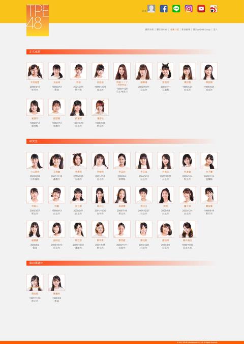 【TPE48】採用した45人の1期生から正規メンバーを13人に絞り込む