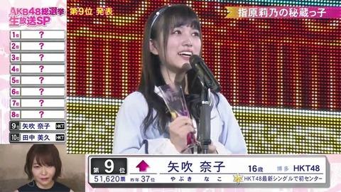 【HKT48】矢吹奈子ちゃんってなんで今年急に人気でたの?【総選挙】
