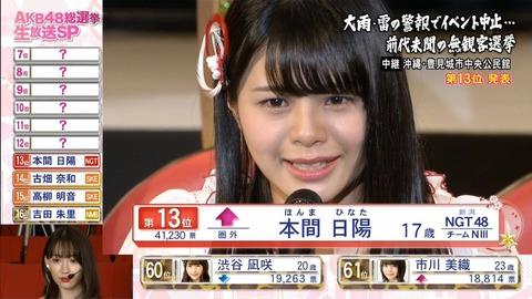 【NGT48】本間日陽(総選挙13位、握手券29/29)何故この子が選抜落ちしたのか理解できない