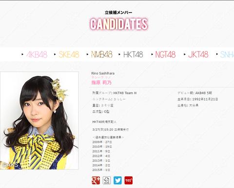 【HKT48】指原莉乃総選挙立候補キタ━━━━\(゚∀゚)/━━━━ !!!!!