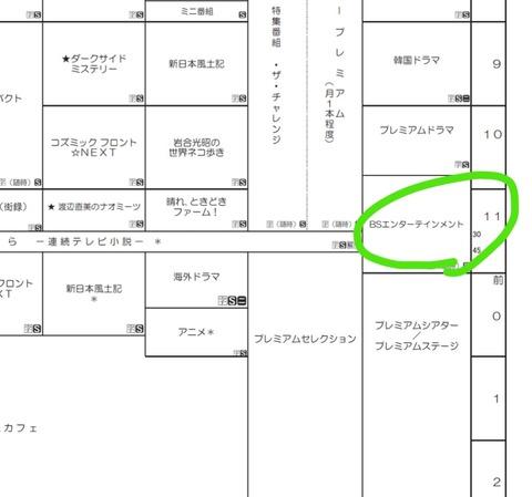 【悲報】AKB48SHOW!が3月末で打ち切り確定か?