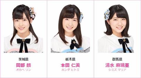 【AKB48】チーム8の北関東メンバーって逸材が揃ってないか?【岡部・本田・清水】