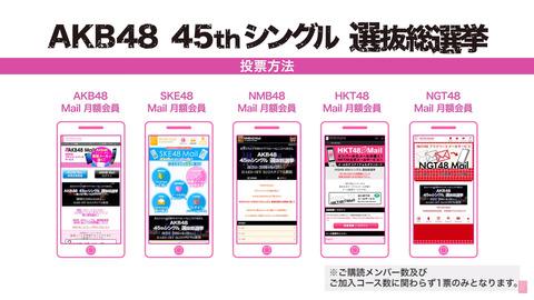 【AKB48G】総選挙期間中に色々なメンバーのモバメを取って分かった事