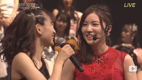【SKE48】松井珠理奈の後輩への「おじゅり」呼び強制がひどい【パワハラ】