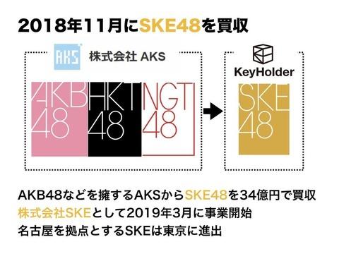 【疑問】なんでSKE48は無観客公演やらないの?
