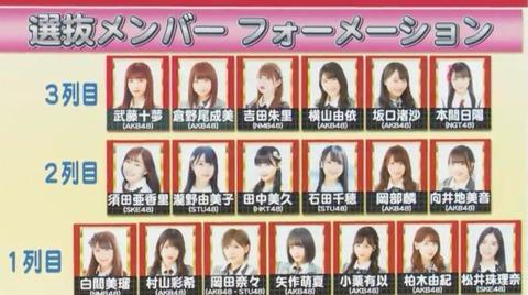 【AKB48】56thシングル「サステナブル」発売決定!センターは矢作萌夏wwwwww