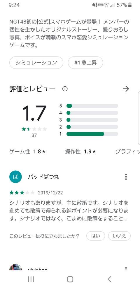 【悲報】アプリ「NGT48物語」売上予測 2019/12→23万円、 2020/01→36万円wwwwww