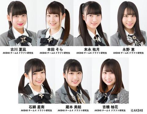 【AKB48】結局、本店D3研究生はイベントで昇格できるの?