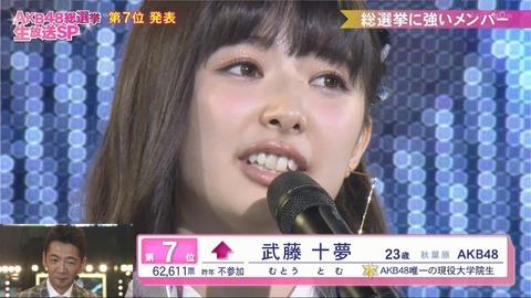 【AKB48総選挙】去年不参加→今年7位の武藤十夢、去年55位→今年圏外の武藤小麟