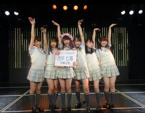 【AKB48G】結局なんで辞めたのかわからないメンバー
