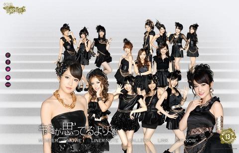 【AKB48】「キミが思ってるより…」とかいう神曲を放置してるアホ運営【チームサプライズ】