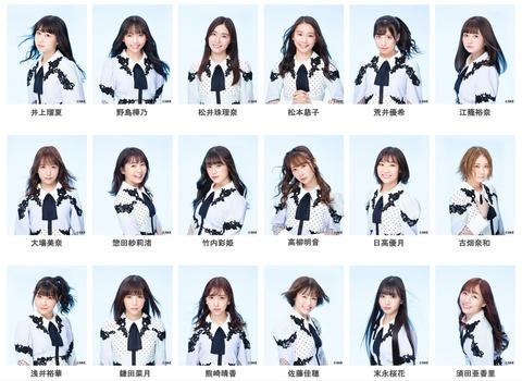 【SKE48】古畑奈和が25thシングルのセンターに!初選抜は浅井裕華、井上瑠夏、野島樺乃、松本慈子