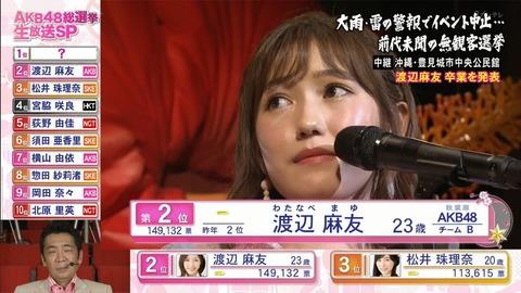 【AKB48G】卒業発表がもうネタ切れなんだけど何か新しい卒業発表の方法ってある?