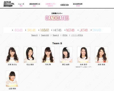 【SKE48】卒業発表した宮前杏実が今年の総選挙に立候補!!!