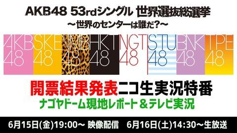 【AKB48総選挙】「ニコニコ生放送」総選挙特番の出演者発表!
