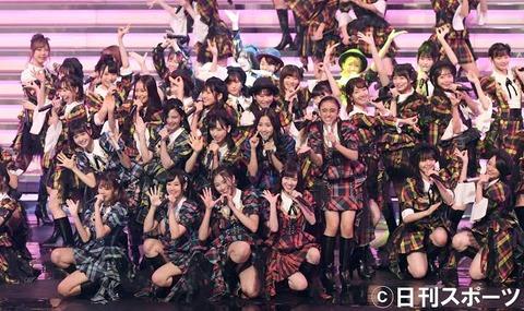 【AKB48G】姫初めしたいメンバー