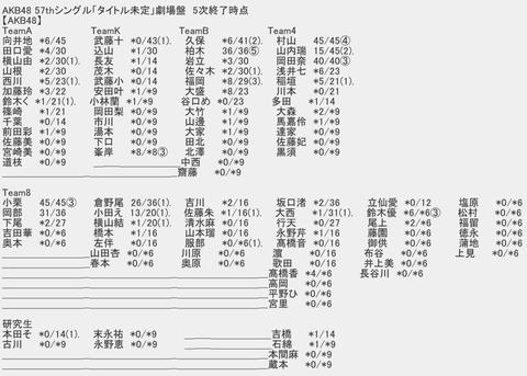 【AKB48G】握手会廃止で完売表おじさんの生き甲斐が無くなってしまった件