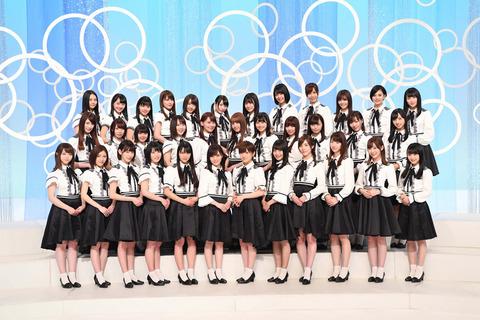 【AKB48】各グループの印象を一言ずつ語ってけ