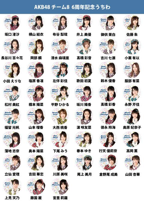 【AKB48】チーム8追加メンバー、グッズ売上で人気が判明する