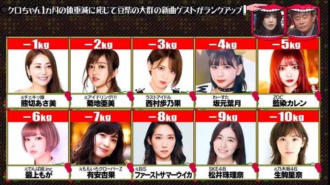 【悲報】TBS「元乃木坂46・生駒里奈>>>>>>>>>現役SKE48・松井珠理奈」