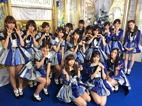 【AKB48G】運営に公開してほしいデータって何?