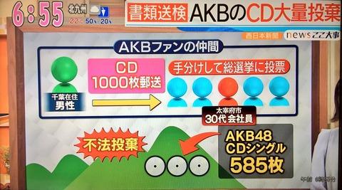 AKB48のCDなんて一度も聞かれずに大量廃棄されるんだから紙で作れよ!