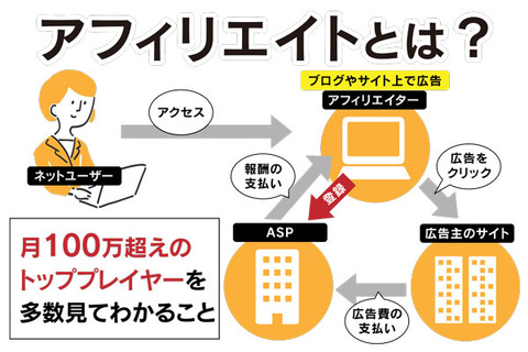 【悲報】AKB48タイムズっていつのまにアンチスレをまとめる様になったの?【アフィまとめ】